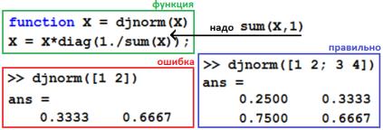 Рис. Код на M-языке.