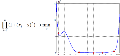 formulath03