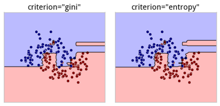 criterion_model