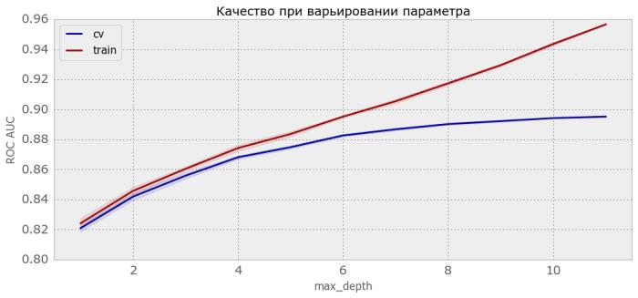 max_depth.png