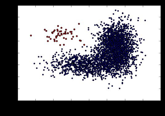 fig2_cluster.png